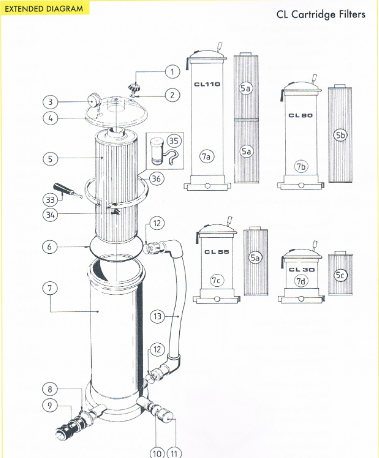 poolrite-cl-cartridge-filter-parts.png