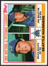 1983 Topps #711 Bruce Bochte/Jim Beattie Mariners Batting & Pitching Leaders VG Seattle Mariners