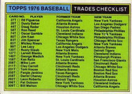 SOLD 94058 1976 Topps Traded #NNO Traded Checklist VG