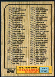 1987 Topps Traded #132T Checklist 1T-132T NM-MT