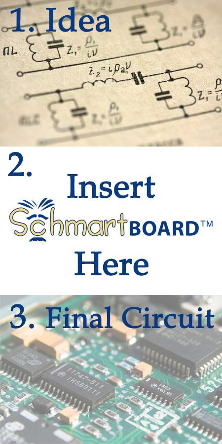 insert-schmartboard-here-2.jpg