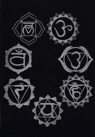 """8""""x12"""" 7 Chakra pendulum map"""