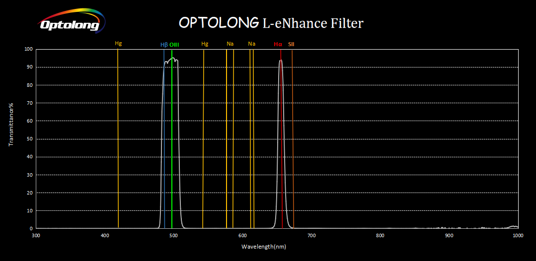 l-enhance-filter-curve.png