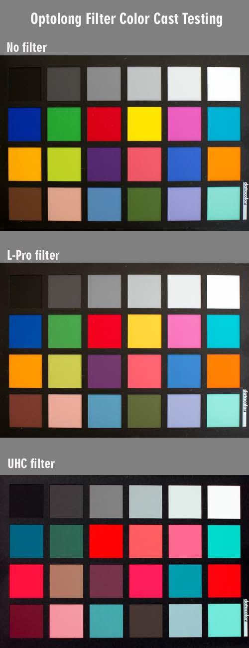 l-pro-colour-cast-testing.jpg