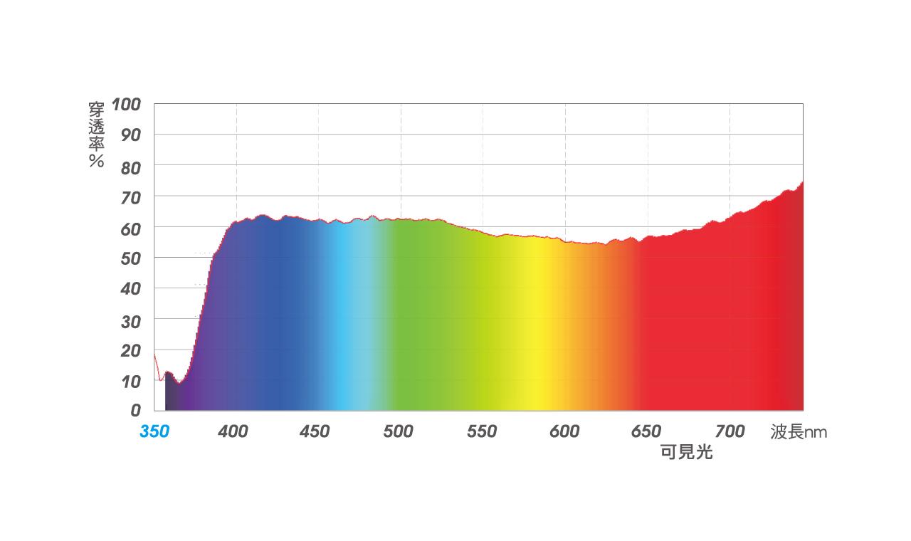 stc-hybrid-spectrum02.jpg