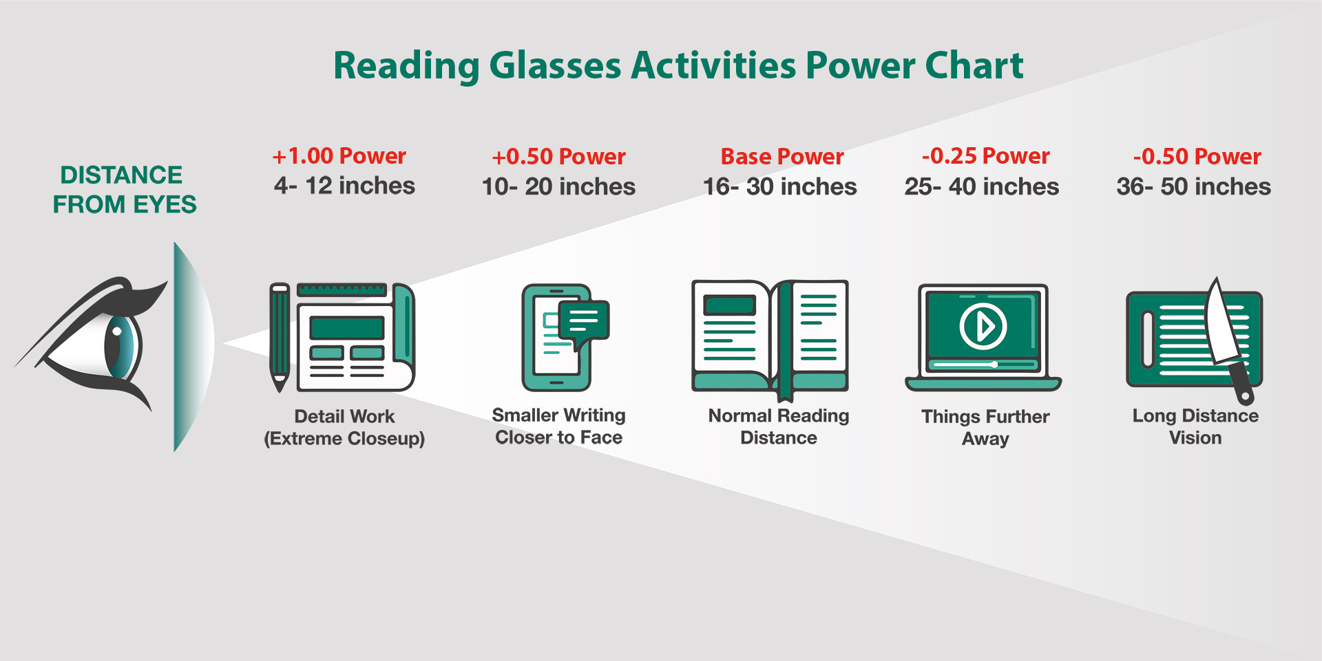 reading-glasses-activities-power-chart.jpg