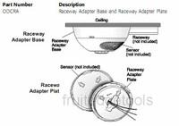 Leviton Raceway Adapter Kit For Occupancy Motion Sensor ODCRA