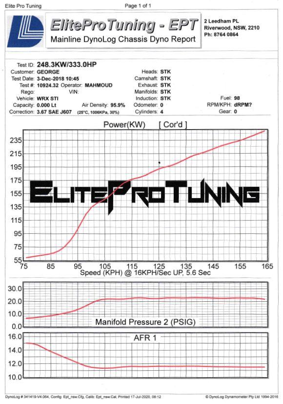 gtps0371-dyno-98-fuel.jpg