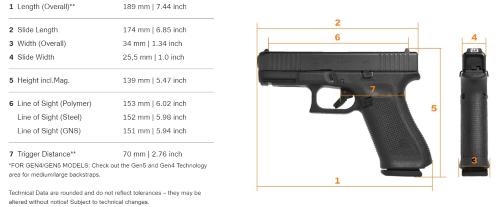 Glock 45 Specs