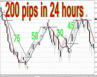 Very profitable manual Forex trading system!    Complete Forex Manual Trading System is lucrative and easy to trade. You will get my most profitable and reliable Metatrader4 Trend Indicator and simple instructions how to profit from it - on any time frame!