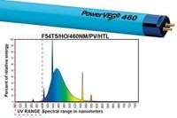 Eye PowerVEG 460 4 ft 54 watt HO T5 Cs