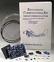 Educational Communication Kit