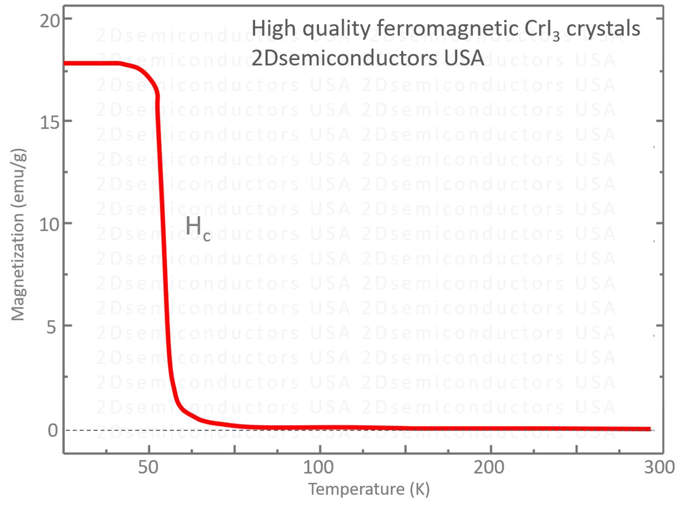 cri3-magnetism.png
