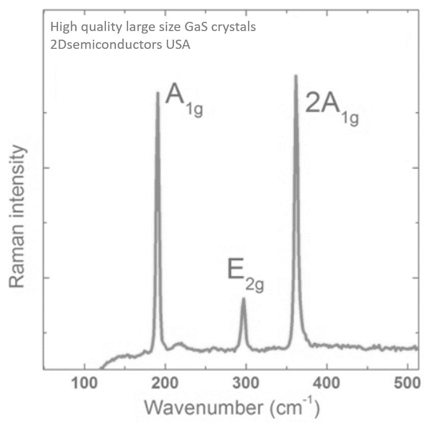 gas-raman-spectrum.png