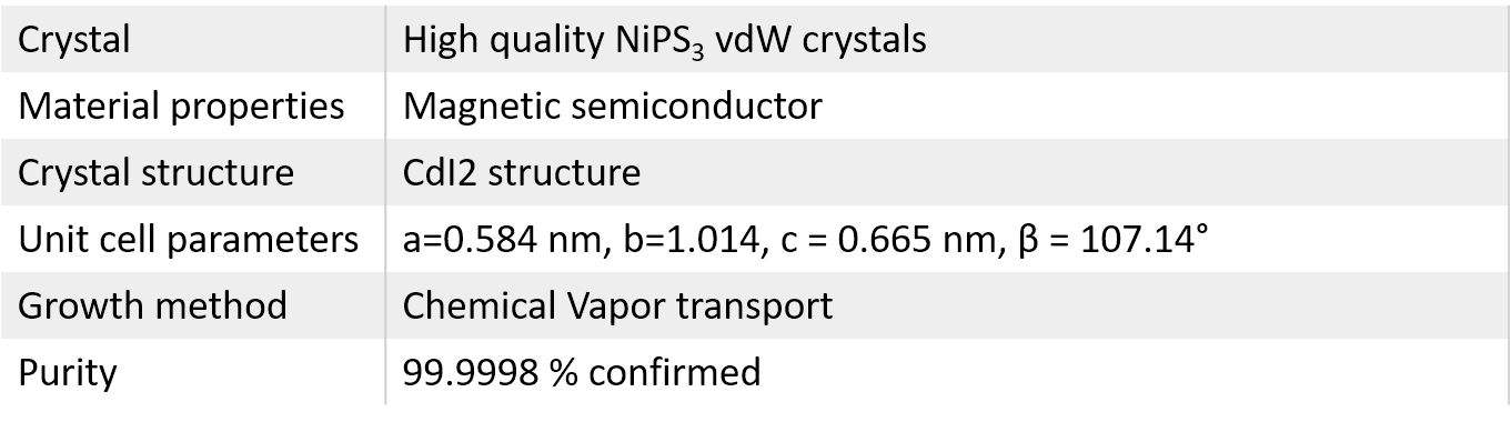 nips3-properties.png