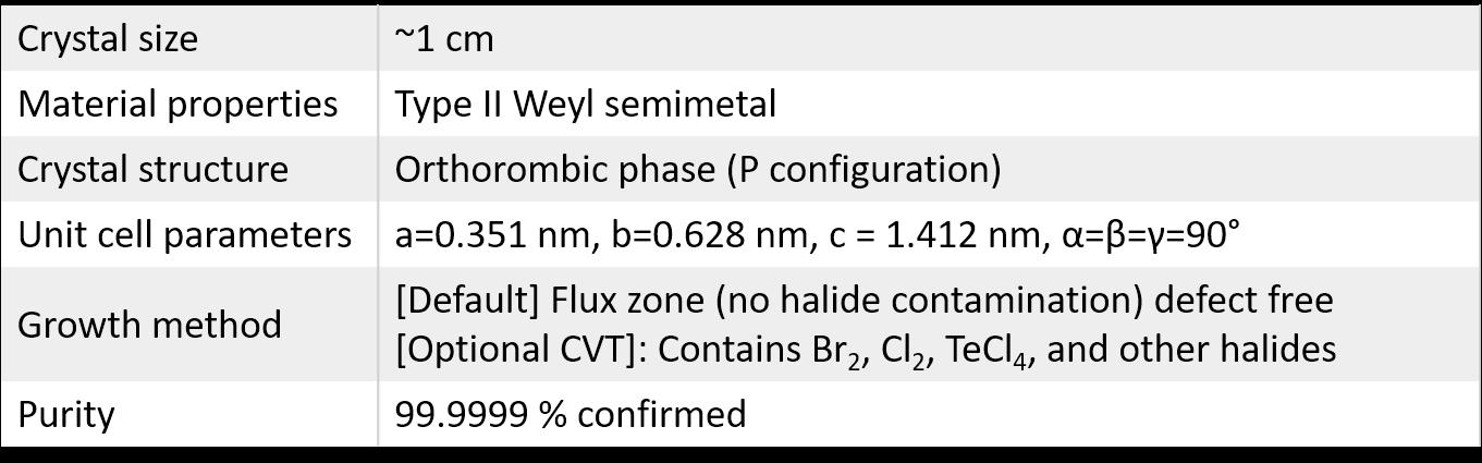 properties-of-wte2-crystals-ii.png