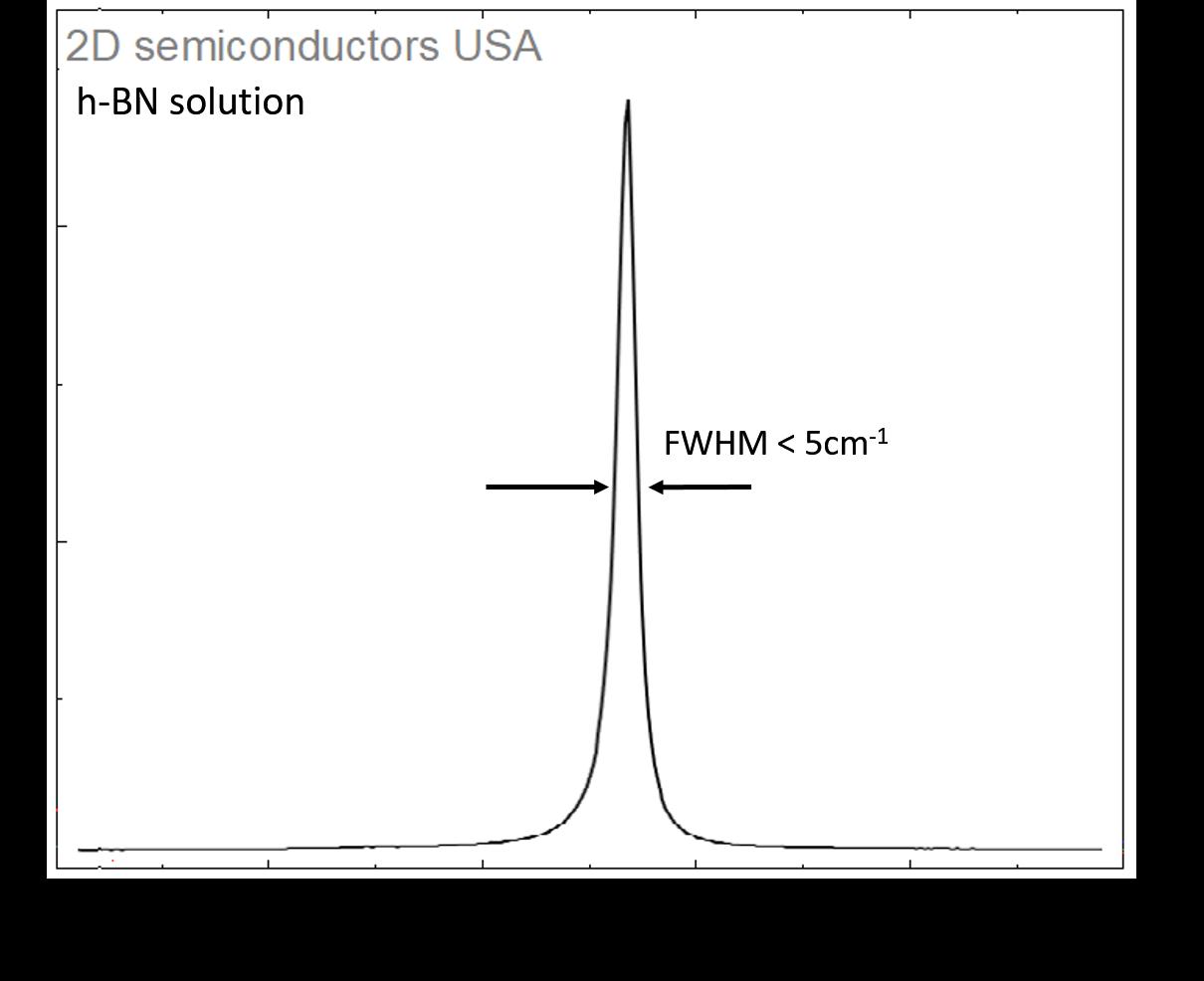 Raman spectrum of 2D h-BN solution