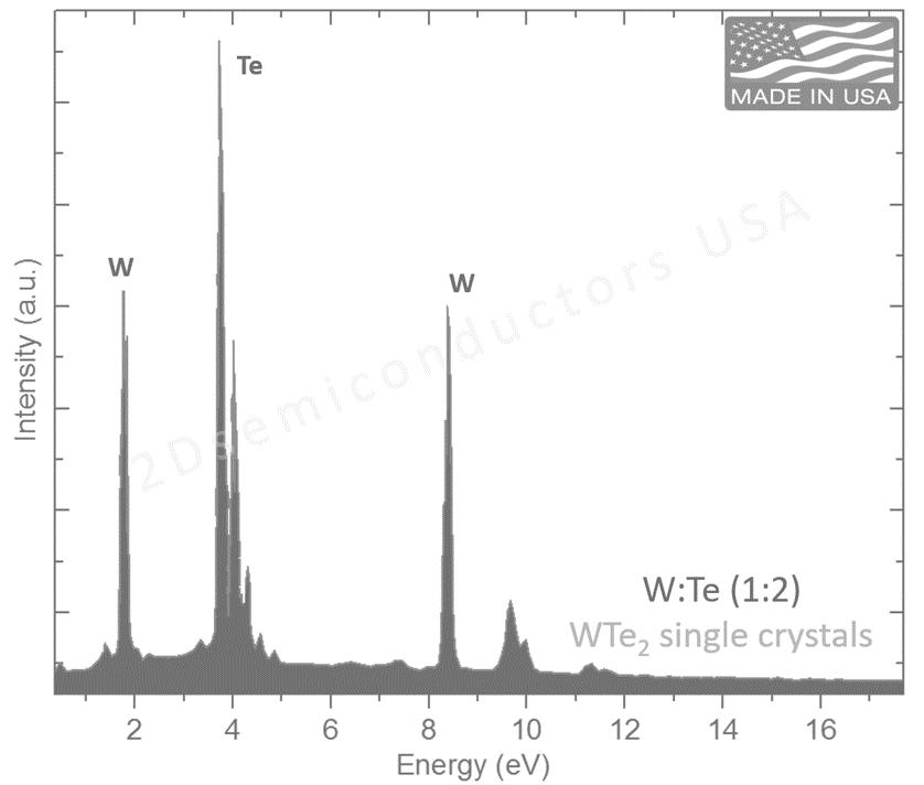 wte2-eds-spectrum.png