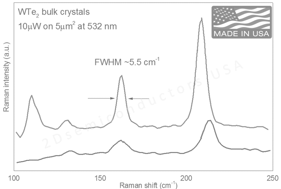 wte2-raman-spectrum.png