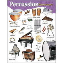 Percussion Instruments Chart