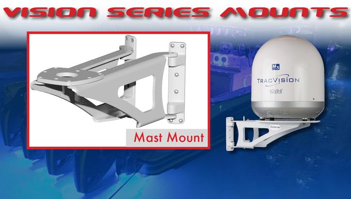Mast Mount