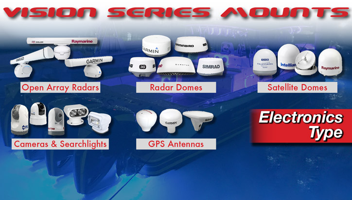 vision-mounts-by-electronics-350x210-sm.jpg