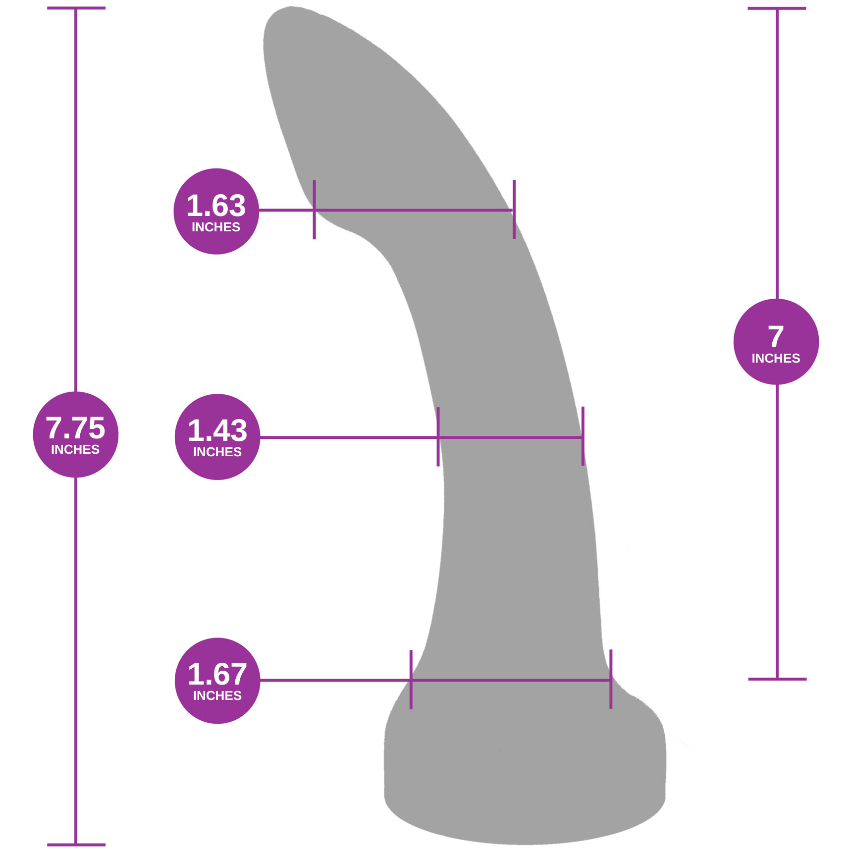 Uberrime Astra Measurements