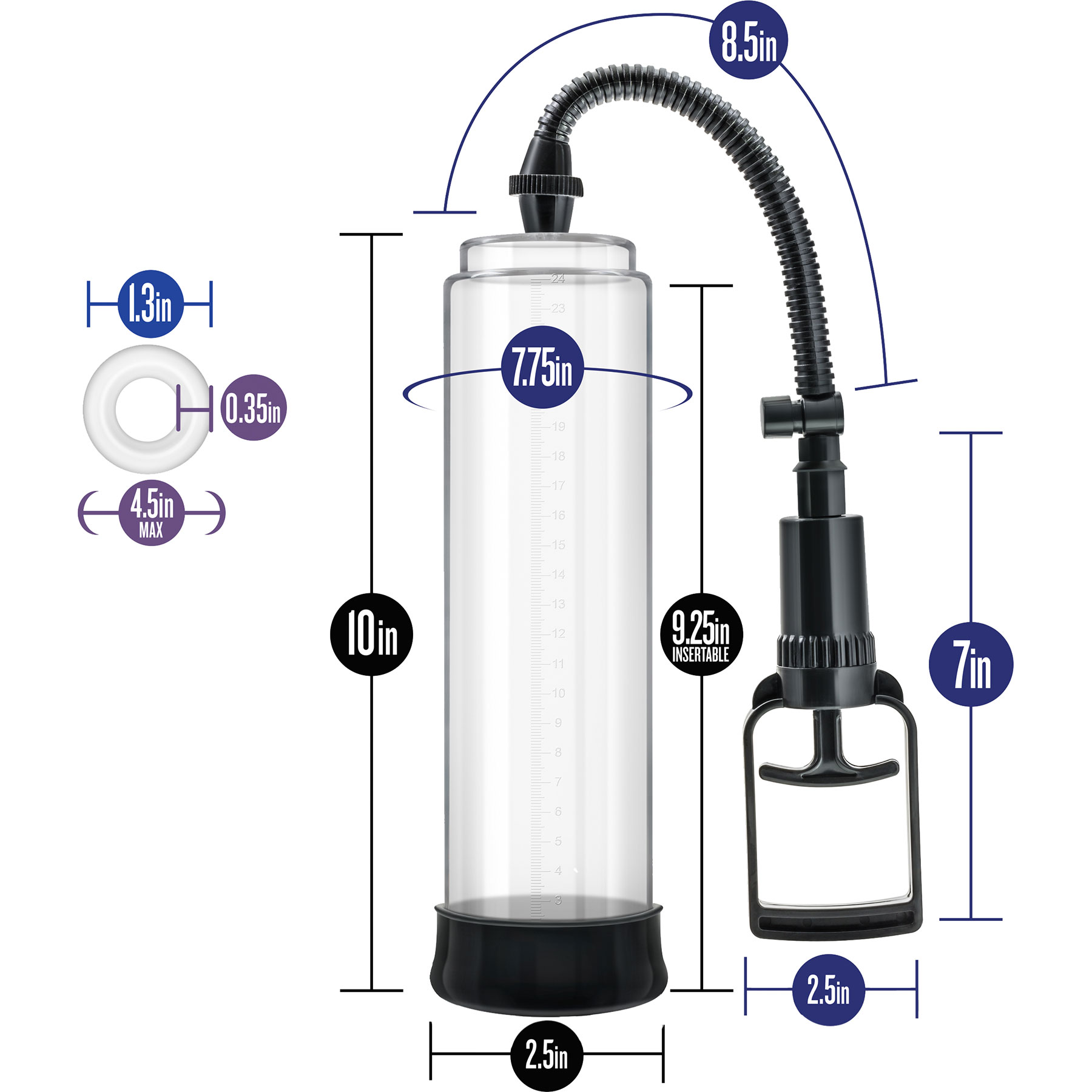 How to use a penis pump, plus buying tips, cost, and more