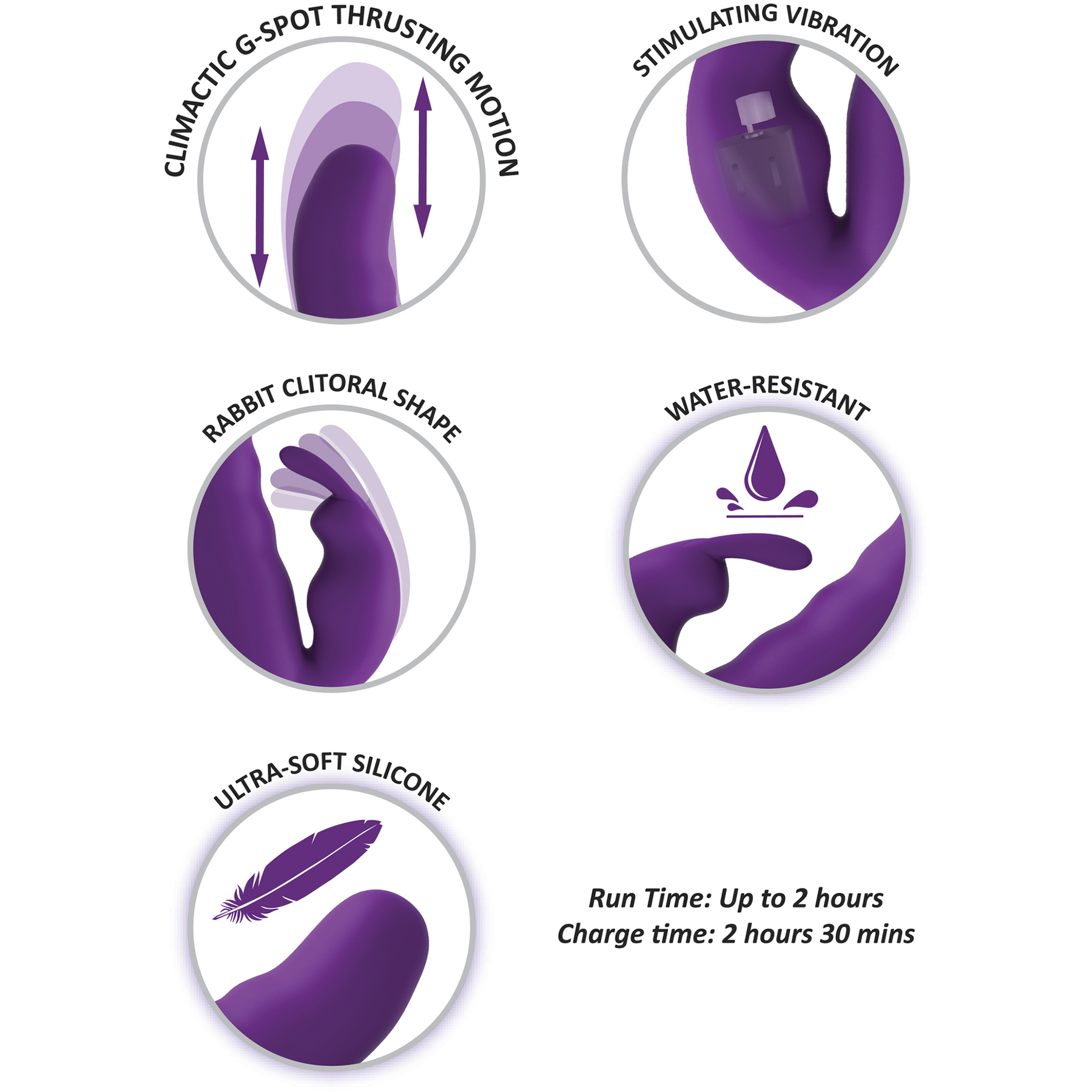 Commotion Cha Cha Silicone Waterproof Rechargeable Dual-Stimulation Vibrator - Features