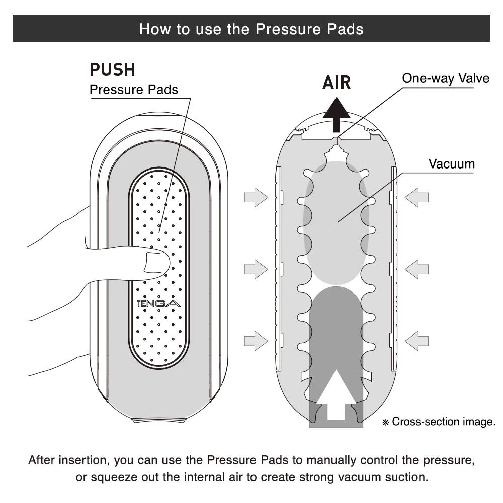 Tenga Flip 0 (Zero) EV Vibrating Penis Masturbator - Pressure Pads