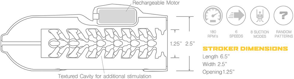 VeDO Hummer 2.0 Ultimate BJ Machine - Details