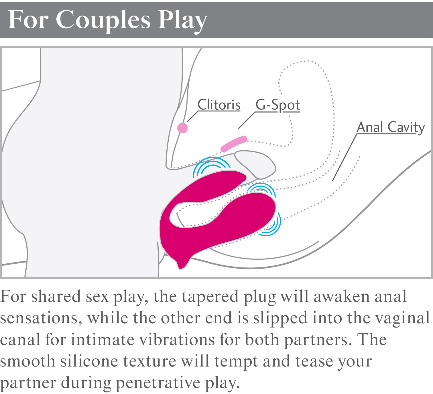 3Some Double Ecstasy Dual Stimulation Rechargeable Remote Controlled Silicone Vibrator - How To Couples Play