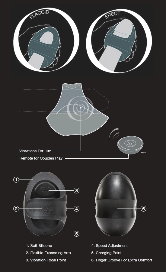 POCKET PULSE REMOTE - USE