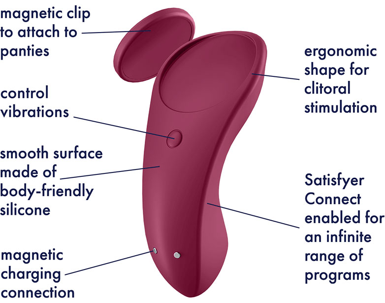 Satisfyer Sexy Secret App Enabled Silicone Rechargeable Waterproof Panty Vibrator - Features Graphic