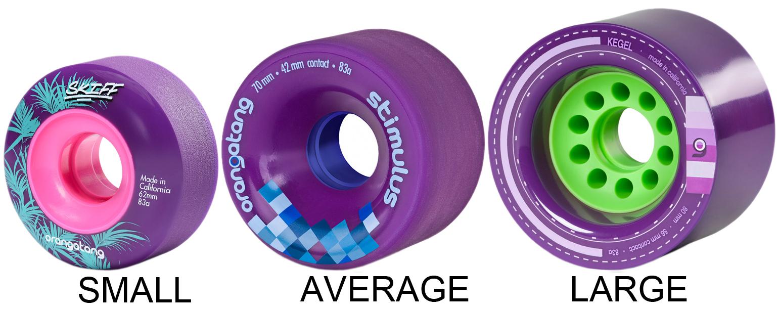 bg-longboard-wheel-sizes.jpg