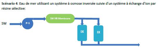 eau de mer utilisant un système à osmose inversée suivie d'un système à échange d'ion par résine sélective
