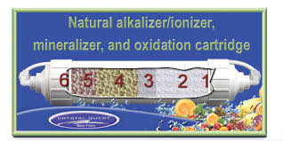 Re-mineralize, Alkalize, Ionize after Reverse Osmosis