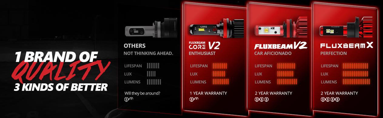 opt7-fluxbeamv2-chart-w-others-warranty-.jpg