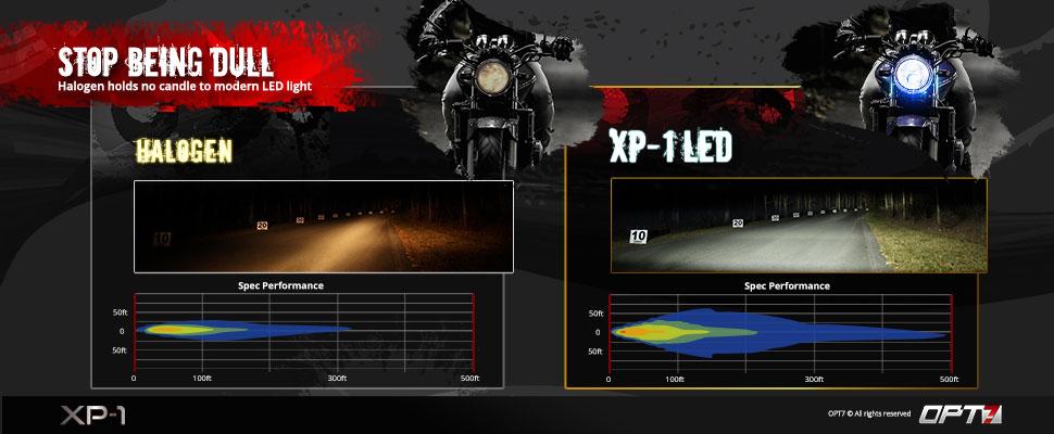 xp1-motocycle chrome-drl