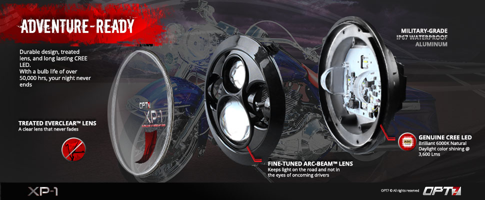 xp1-motorcycle 7inch replacement headlight