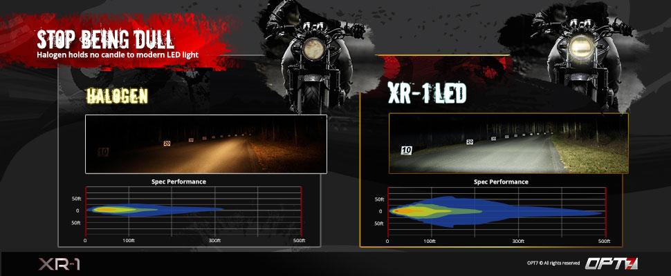 xr1 lighting performance