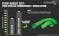 PUSHER 64KIT INTAKE SYSTEM (2008-2010 FORD 6.4L POWERSTROKE)