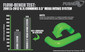 "PUSHER 67KIT2GCC 3.5"" MEGA INTAKE SYSTEM (2010-2012 RAM 6.7L CUMMINS)(CAB & CHASSIS)"