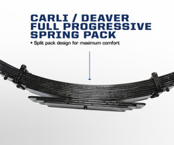 "CARLI SUSPENSION 6"" Progressive Full Leaf Springs(06-08 RAM)"