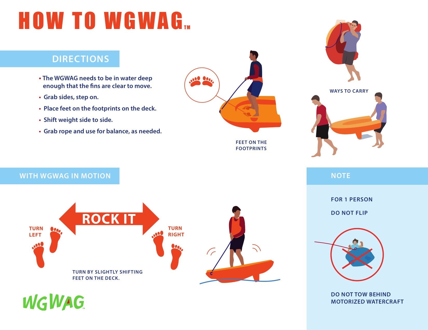 how-to-wgwag-website.jpg