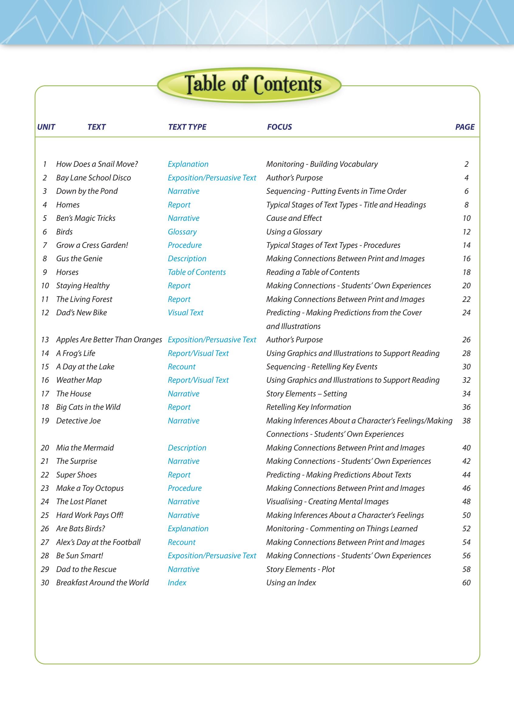 Reading Conventions - Teachers 4 Teachers Publications Pty Ltd