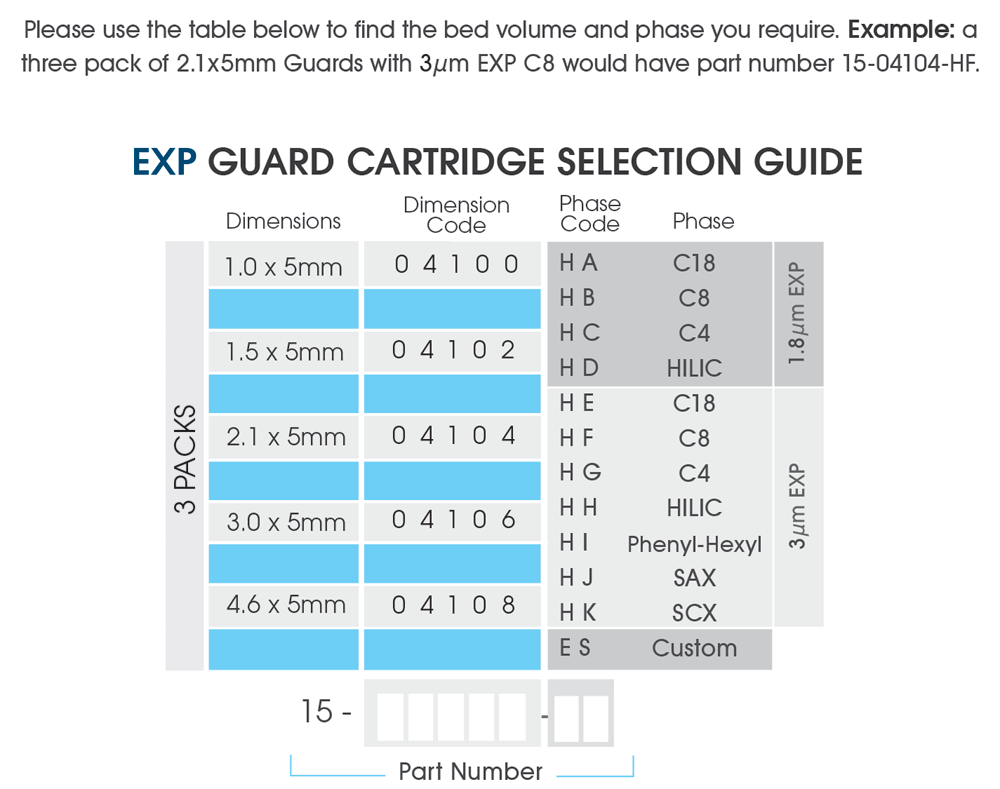 exp-guard-cartridge-selectionguide.png