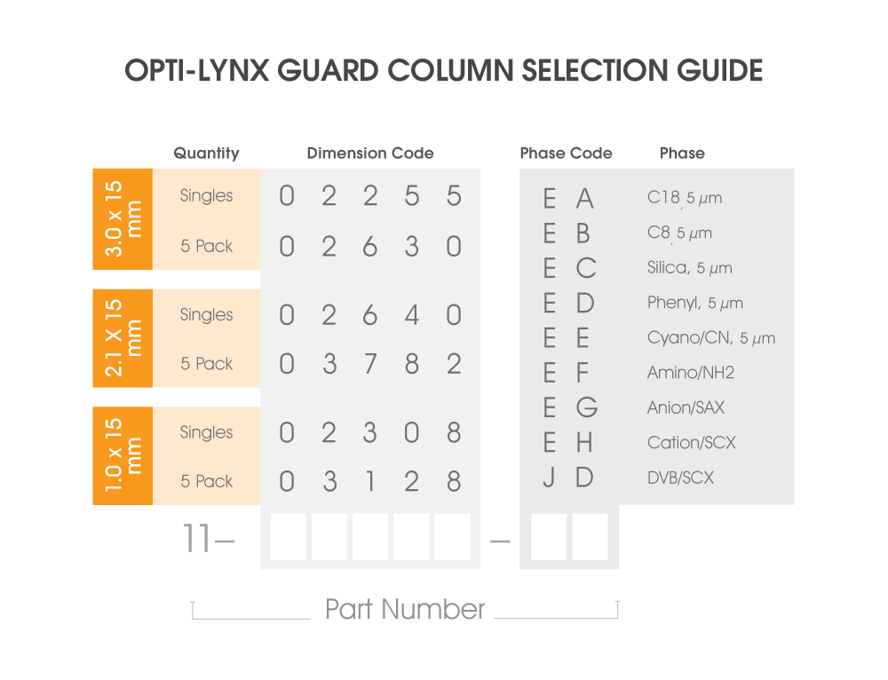opti-lynx-guard-selectionguide.png