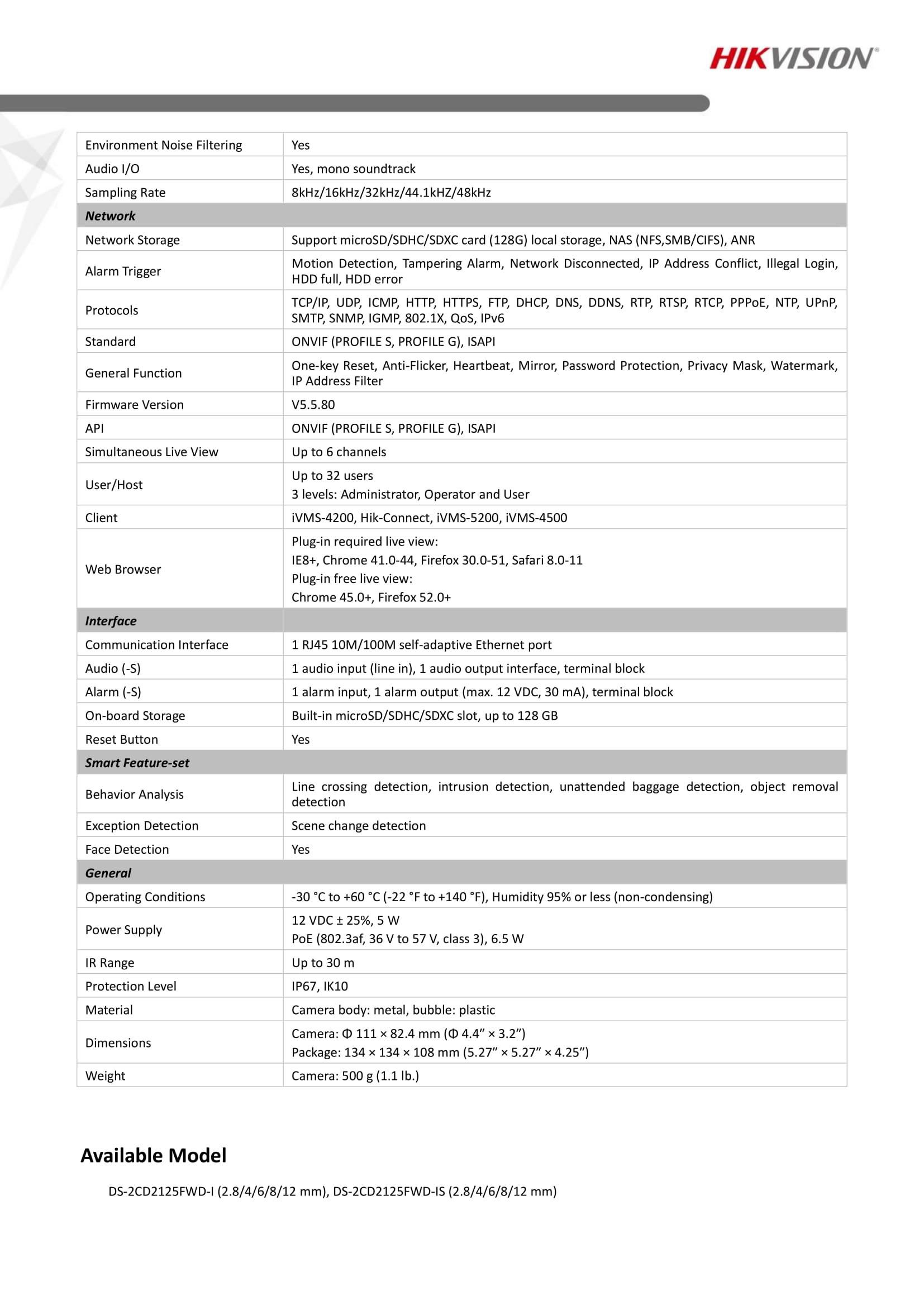 ds-2cd2125fwd-i-s-datasheet-v5-3.jpg