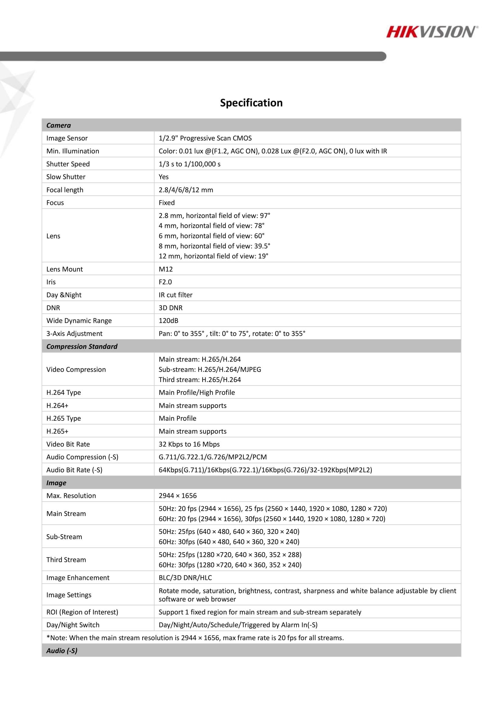 ds-2cd2155fwd-i-s-datasheet-v5-2.jpg